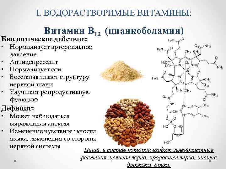 Витамин B12 в бодибилдинге