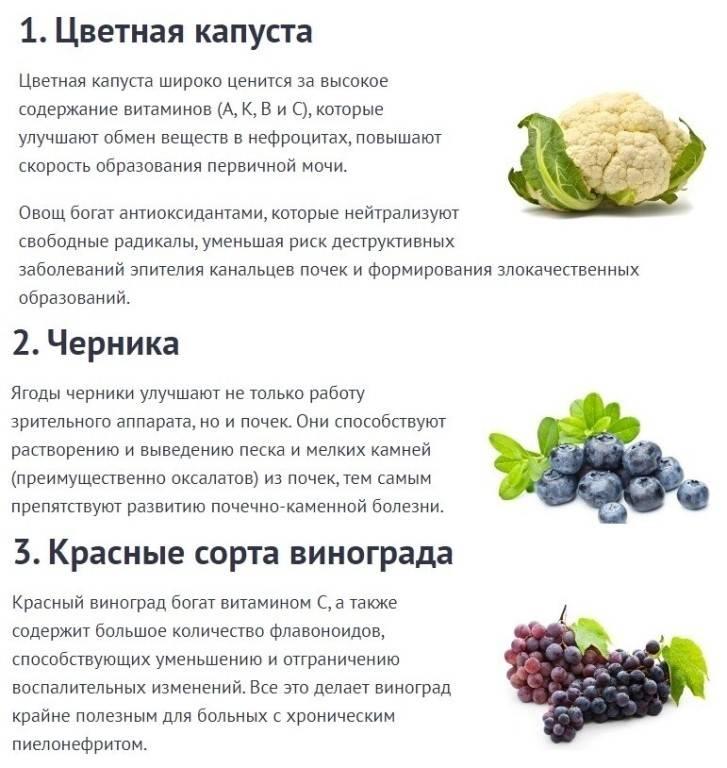 Лечебная диета для почек