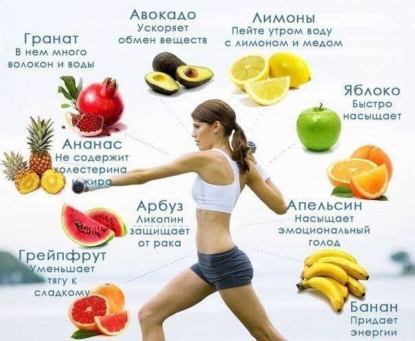 Как правильно есть фрукты, в какое время суток