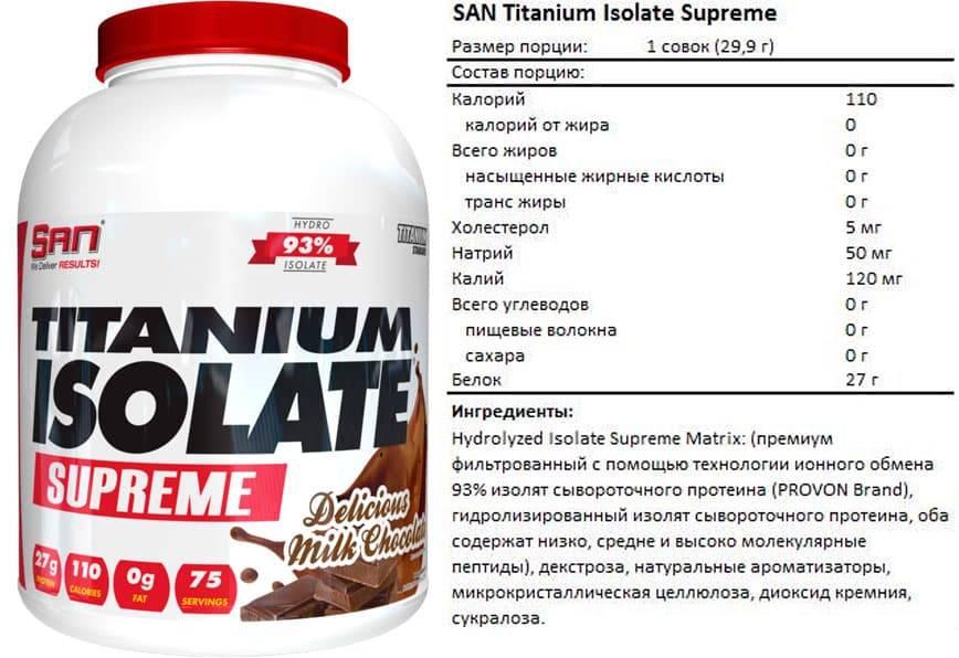 Titanium isolate supreme от san: как принимать, состав и отзывы