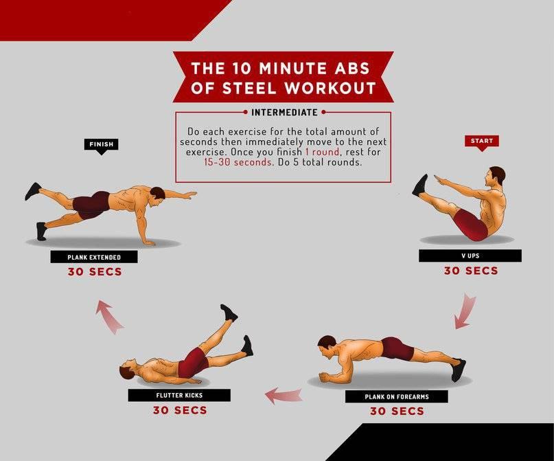 14 упражнений для комплексной домашней тренировки на все группы мышц