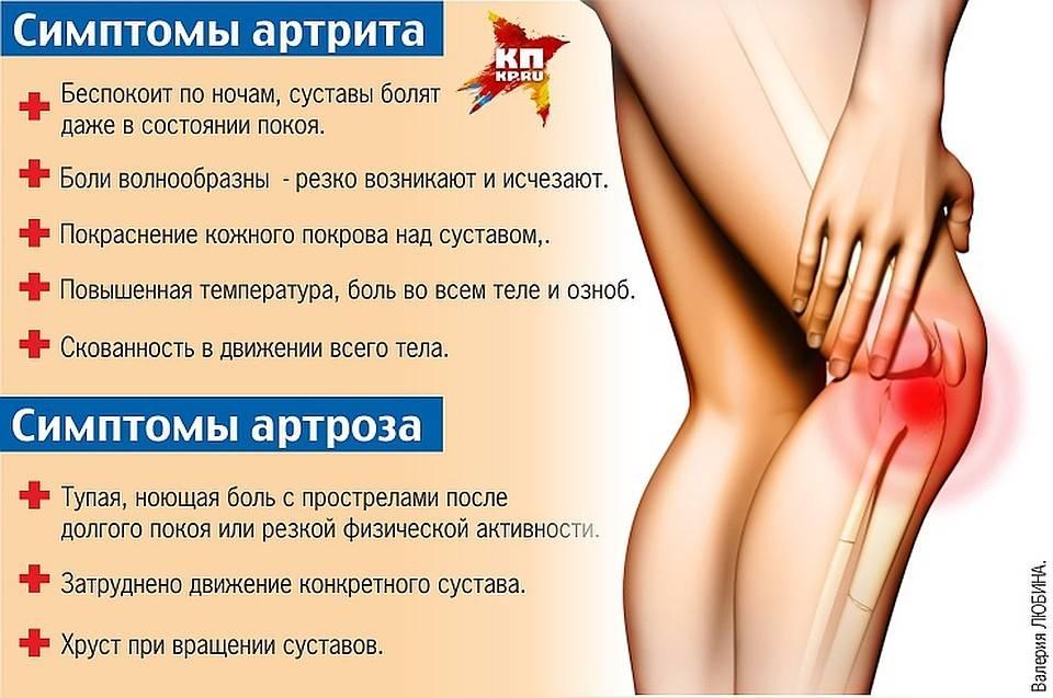 Боли в мышцах, болят мышцы рук, ног