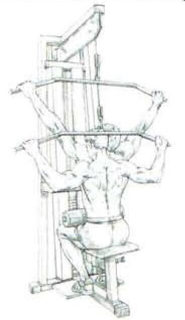 Тяга вертикального блока за голову — техника выполнения и особенности упражнения