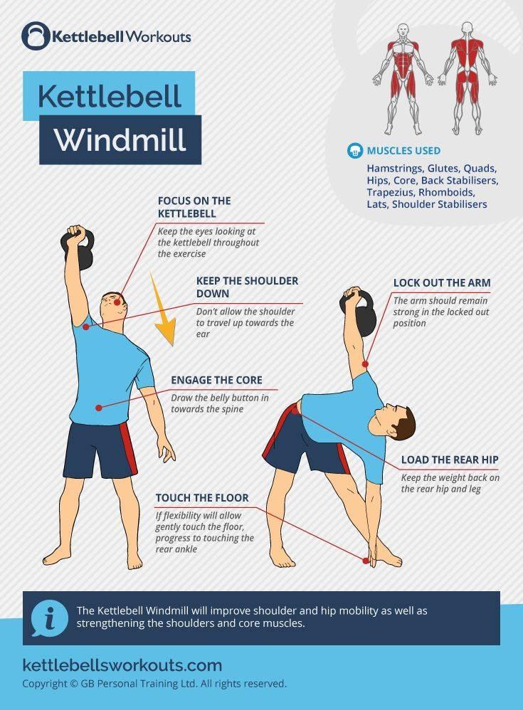Упражнение мельница: как правильно делать, польза, влияние на похудение боков