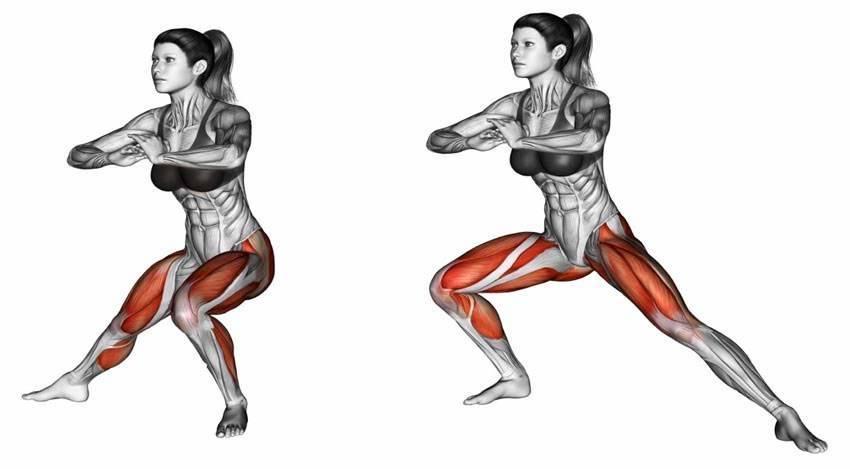 Мельница с гирей какие мышцы работают. «мельница» — упражнение для красивой талии