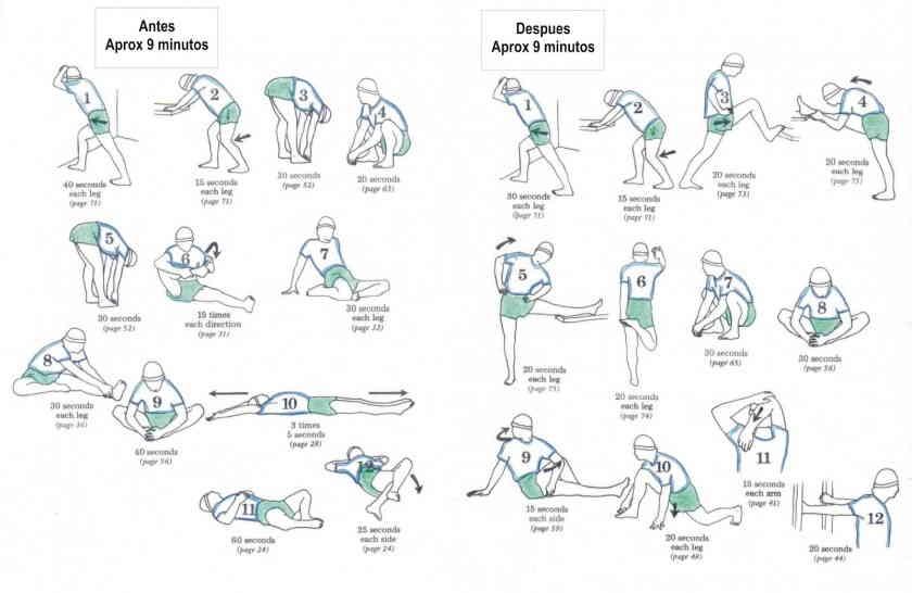 Упражнения на растяжку мышц в тренажерном зале (после тренировки)