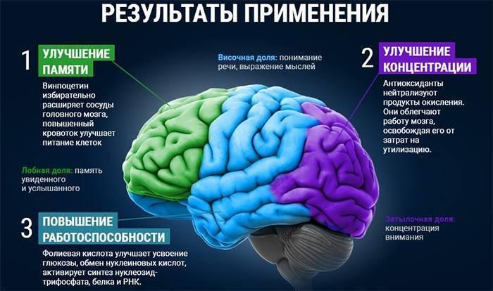 Йога для ума: развиваем гибкость благодаря лиминальному мышлению