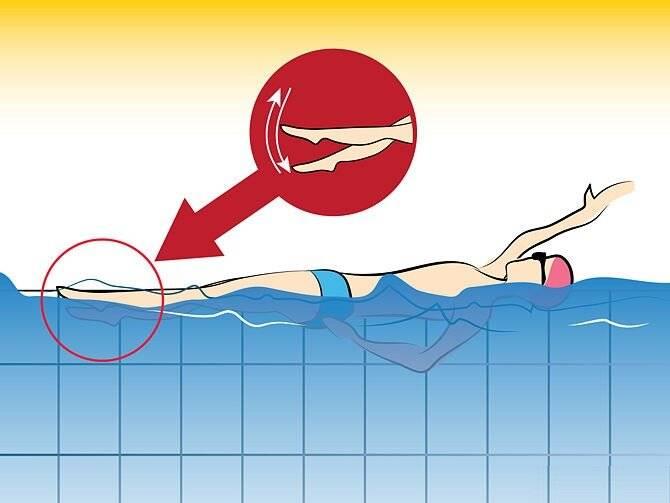 Почему ортопеды и ревматологи рекомендуют при артрозе плавать - нолтрекс.