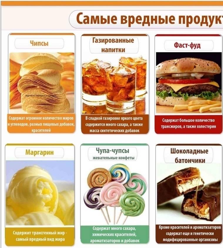 Самые вредные продукты питания  — какие продукты опасны для здоровья