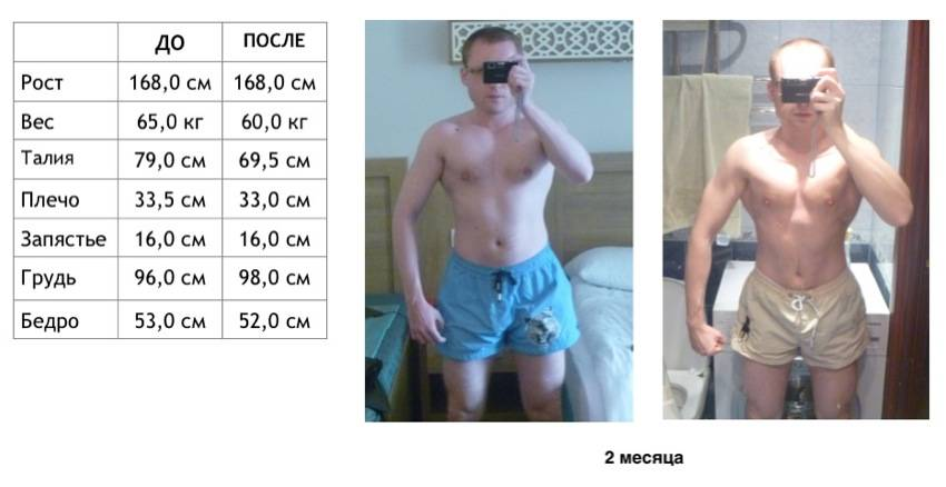 Сколько за месяц можно набрать мышечной массы? комплекс упражнений по наращиванию мышц, примерные нормы, советы тренеров