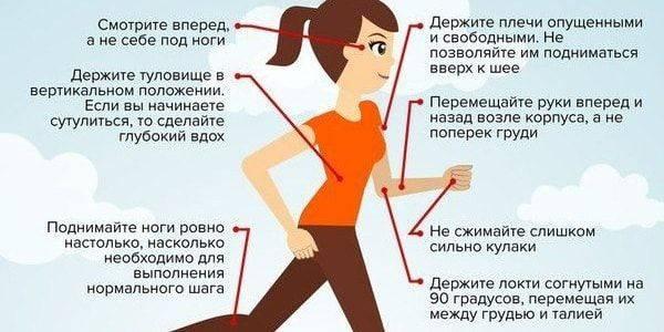 Сжигаем жир и худеем с помощью бега