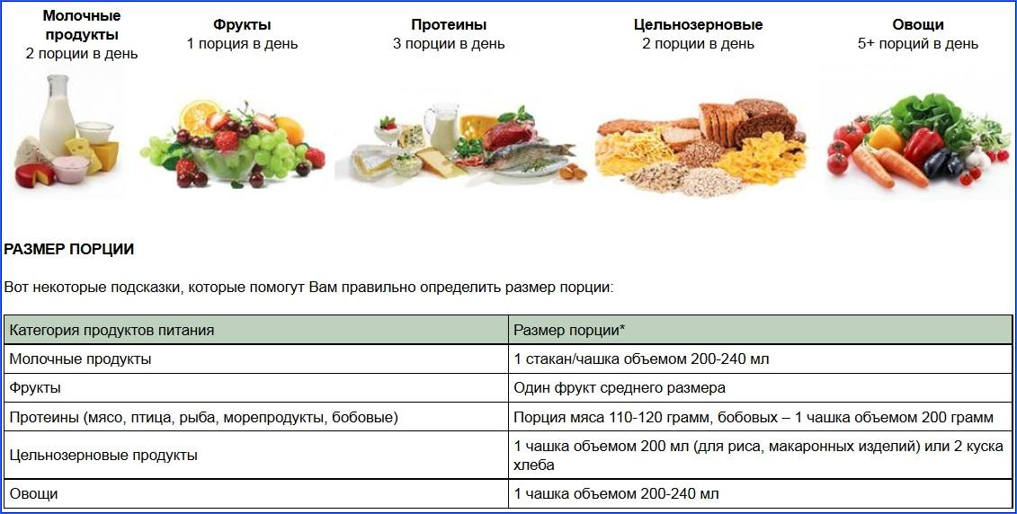 Жидкая диета для похудения: отзывы и результаты - medside.ru