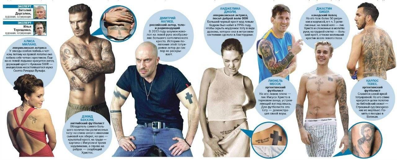 Зачем люди делают татуировки: психологический аспект и мнения психологов - psychbook.ru
