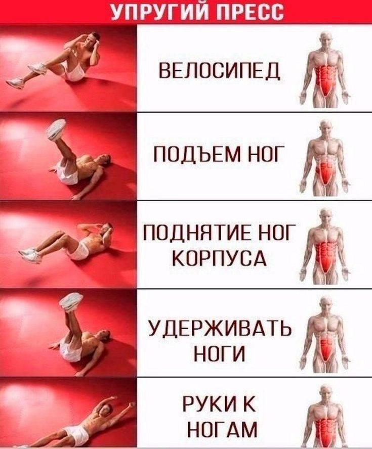 Как накачать пресс за неделю и убрать жир с живота - комплексы упражнений для мужчин или женщин