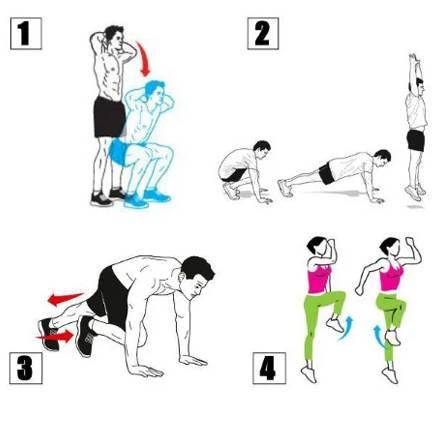 Упражнения табата для похудения: идеальное тело за 4 минуты