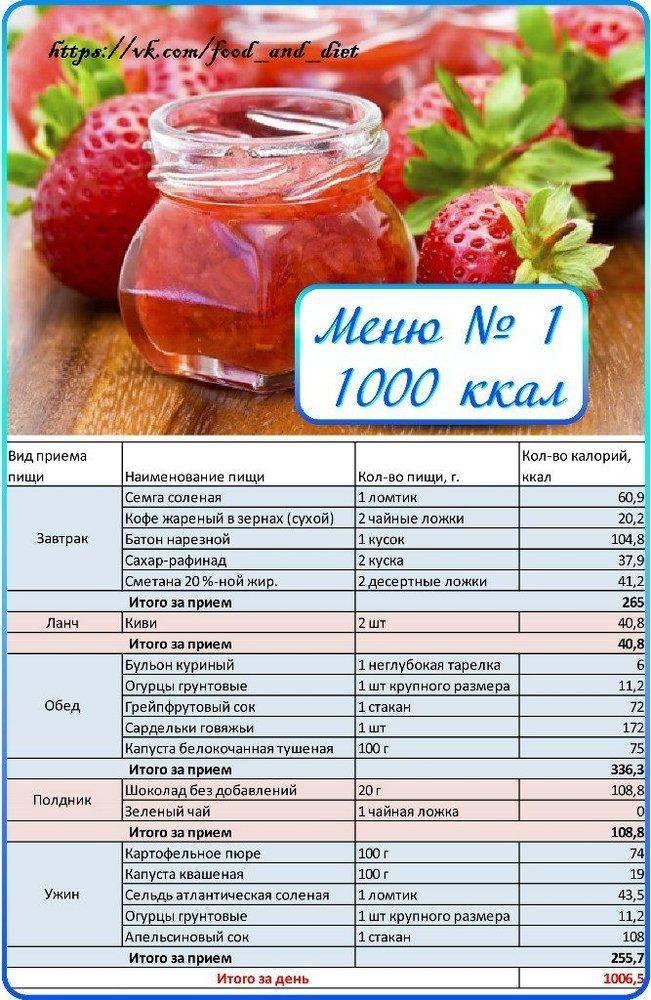 1500 калорий в день похудеть. можно ли не худеть или толстеть на 1500 ккал?