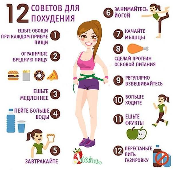 Как быстро и легко похудеть без диет, спорта и таблеток, убрать живот - похудейкина