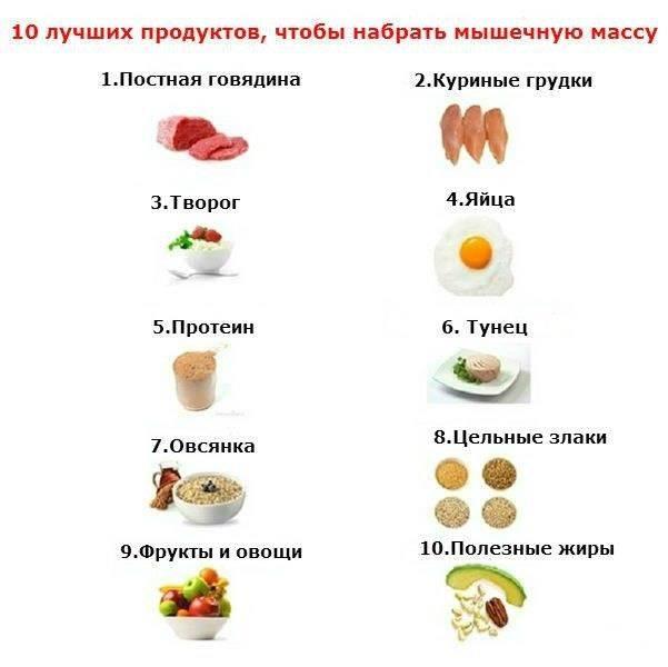 18 самых калорийных продуктов питания для быстрого набора веса
