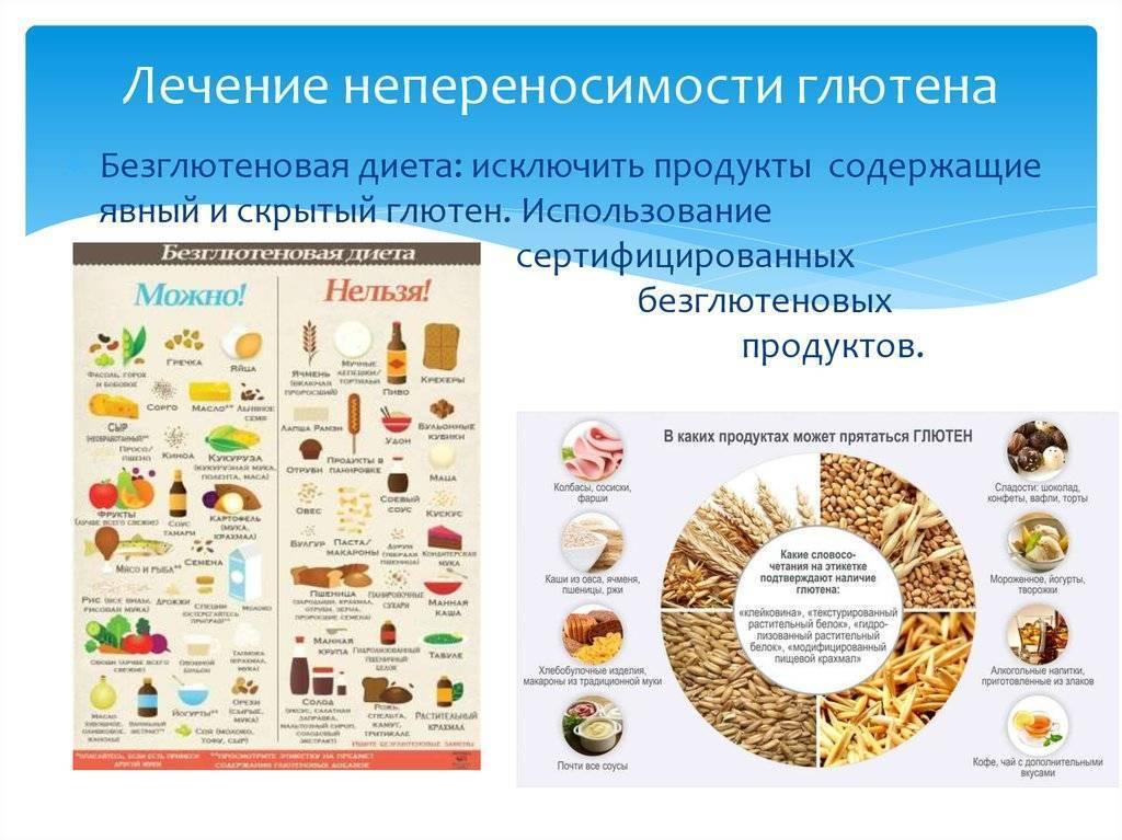 Безглютеновая диета: мода или необходимость