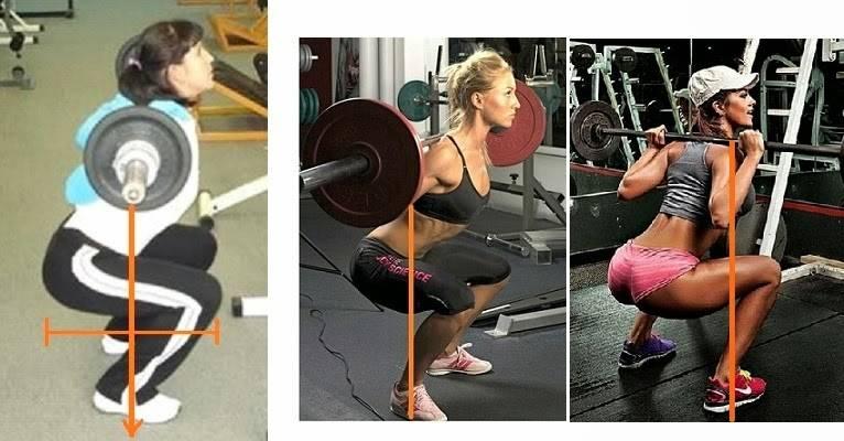 Приседания со штангой, польза, противопоказания, варианты упражнений