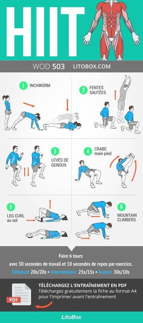 Высокоинтенсивный интервальный тренинг: 10 преимуществ