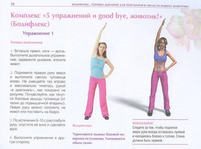 Бодифлекс - дыхательная гимнастика для похудения для начинающих