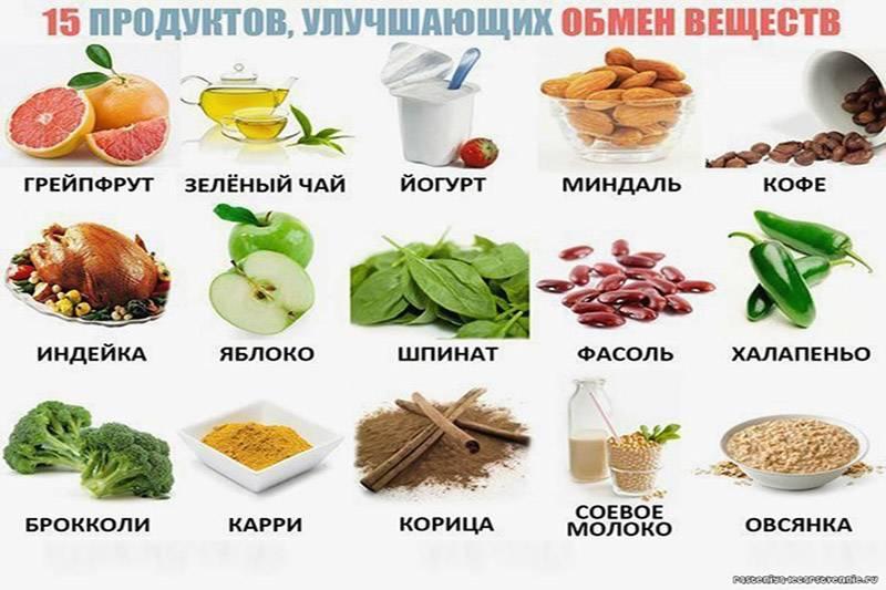 Продукты для обмена веществ