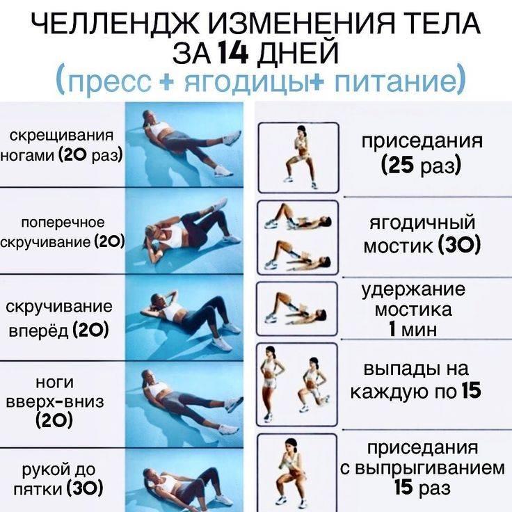 Топ-10 упражнений для пресса начинающим + план (фото)