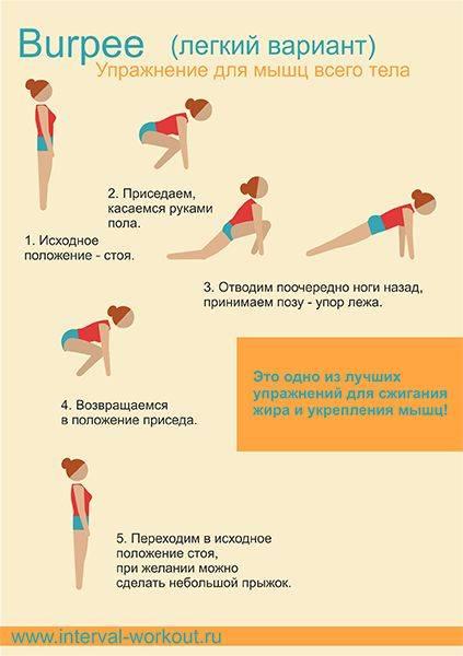 Бурпи упражнение