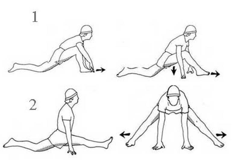 Как быстро сесть на шпагат с нуля без боли начинающему мужчине и женщине