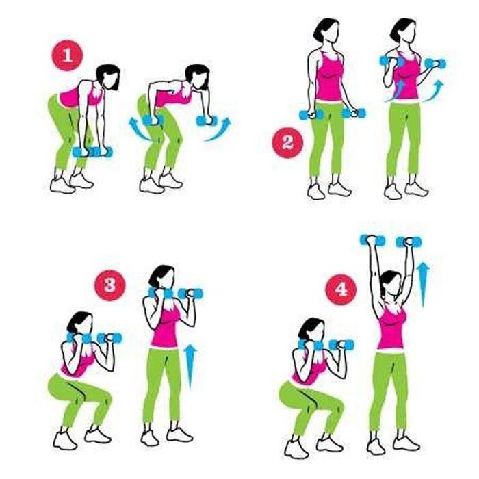 Упражнения на руки с гантелями для девушек // женщин в домашних условиях