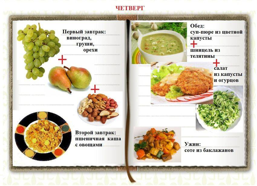 Меню на неделю с вкусными и полезными рецептами для похудения с помощью правильного питания