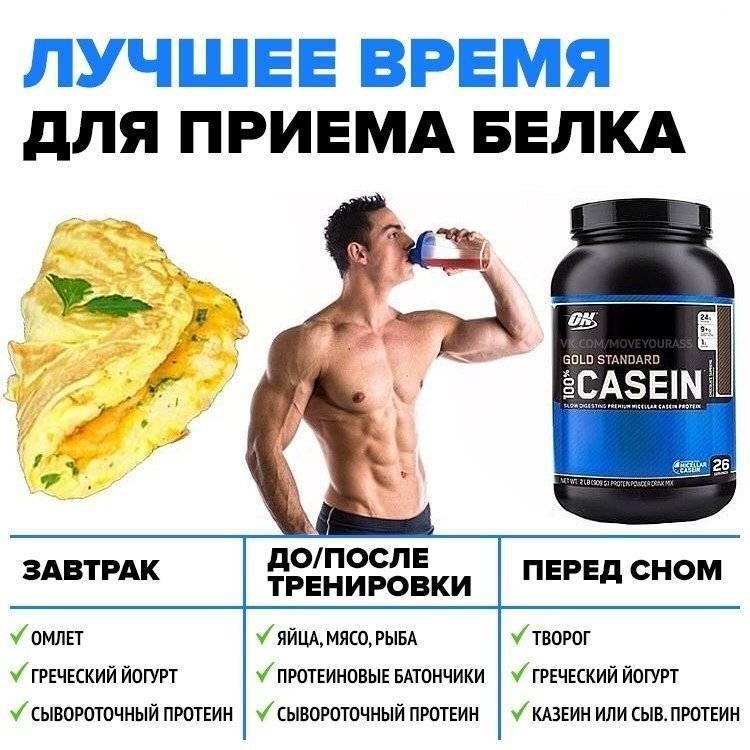 Как следует принимать протеин после тренировки?