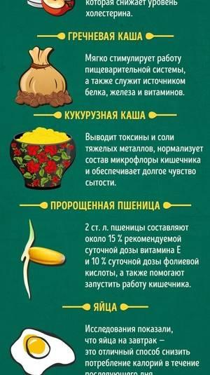 Что можно есть и пить на голодный желудок: 20 лучших продуктов