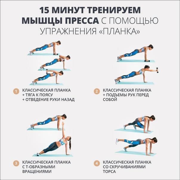 Правильный подход к выполнению упражнения «планка»
