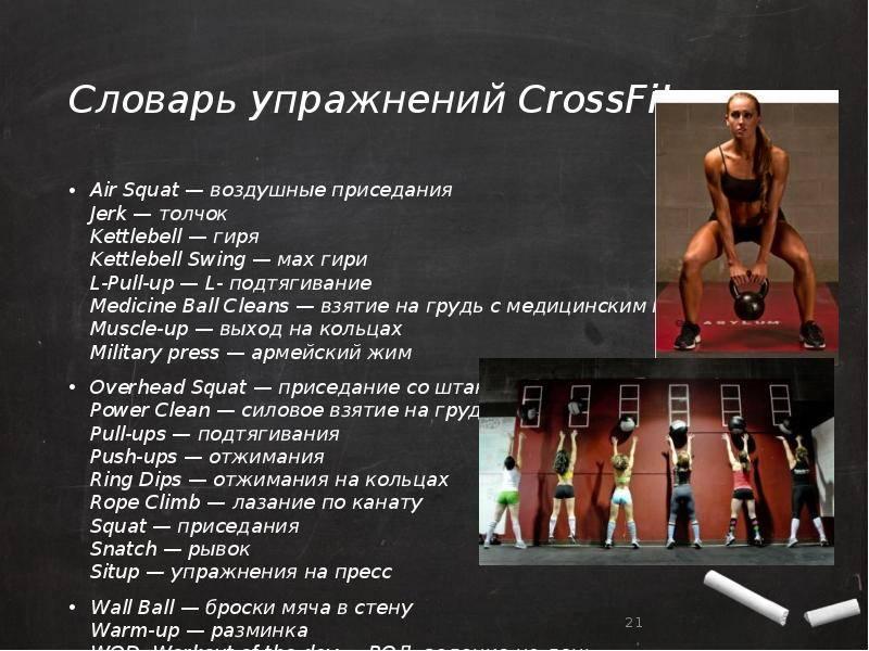 Кроссфит для начинающих - упражнения и программа тренировок