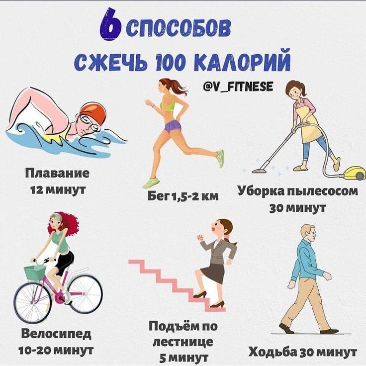 Бег на месте для похудения - эффективность и правила выполнения