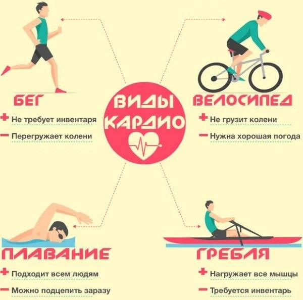Самые эффективные кардиотренировки для похудения: какое кардио лучше для сжигания жира и сушки тела в домашних условиях