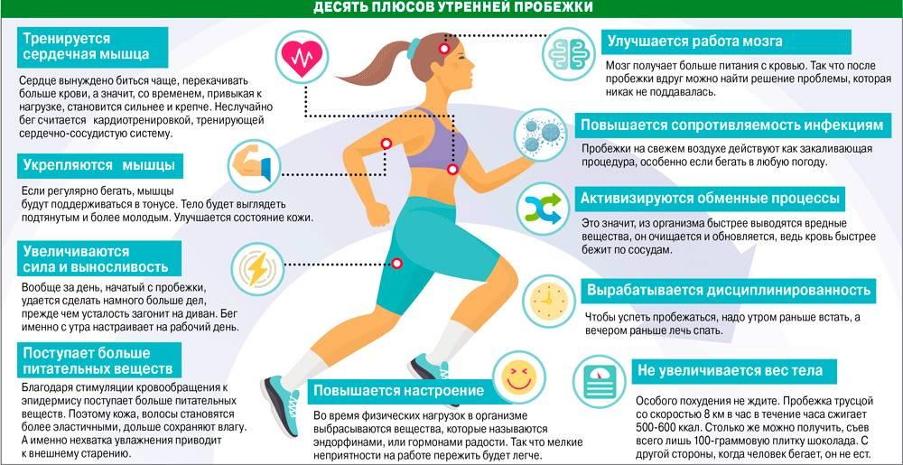 Можно ли тренироваться во время менструации?