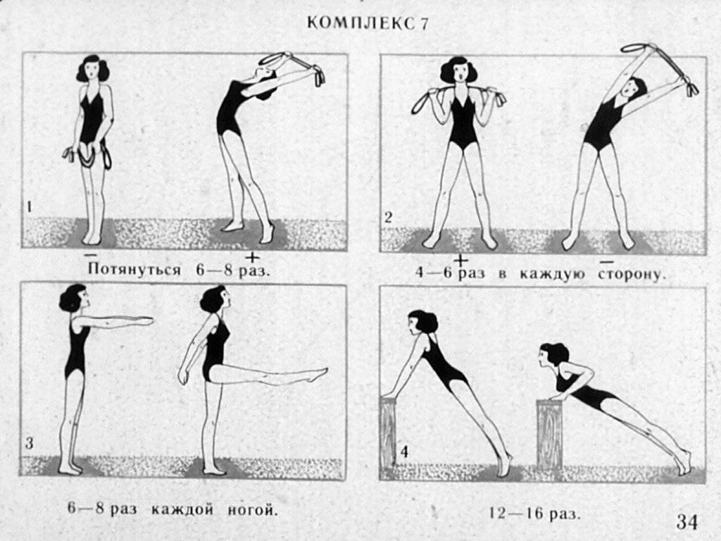 Эффективный комплекс упражнений для утренней зарядки | rulebody.ru — правила тела