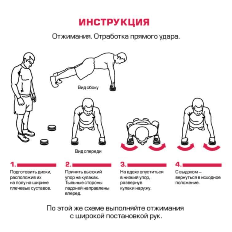 Отжимания широким хватом: от пола, на брусьях, гантелях, кулаках   твой фитнес
