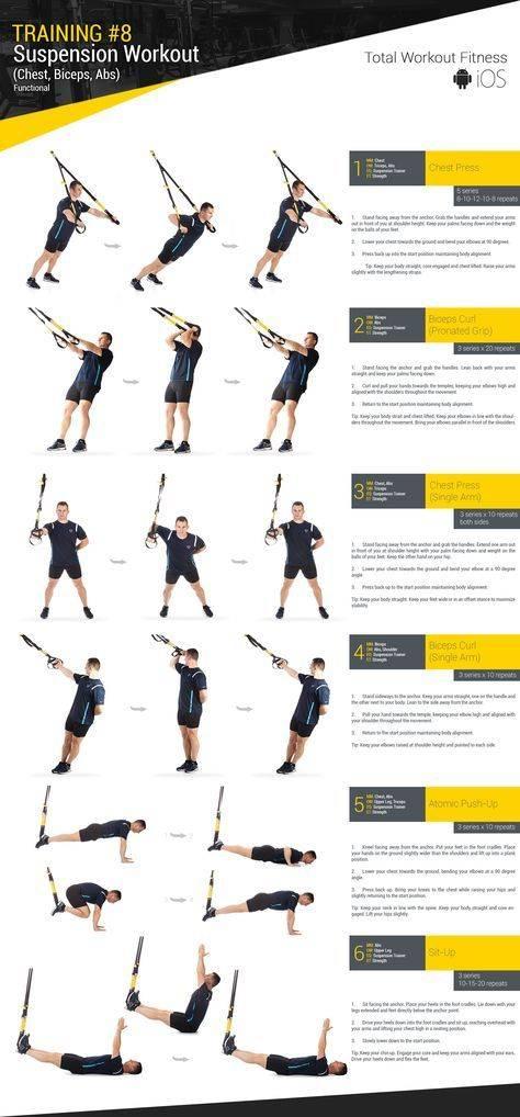 Петли trx: польза, эффективность, упражнения + ответы на самые популярные вопросы по trx