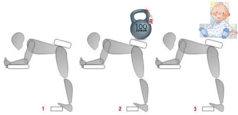 Упражнение ослик лягается влево