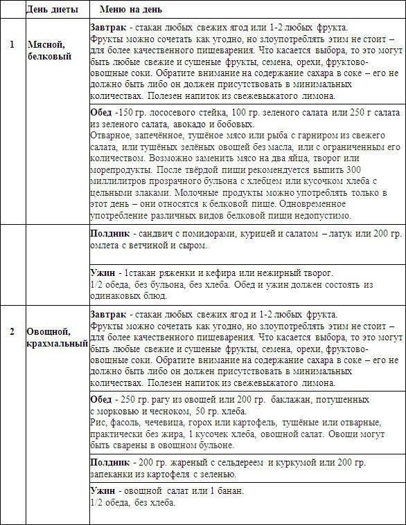 Диета екатерины миримановой минус 60: меню на каждый день | компетентно о здоровье на ilive