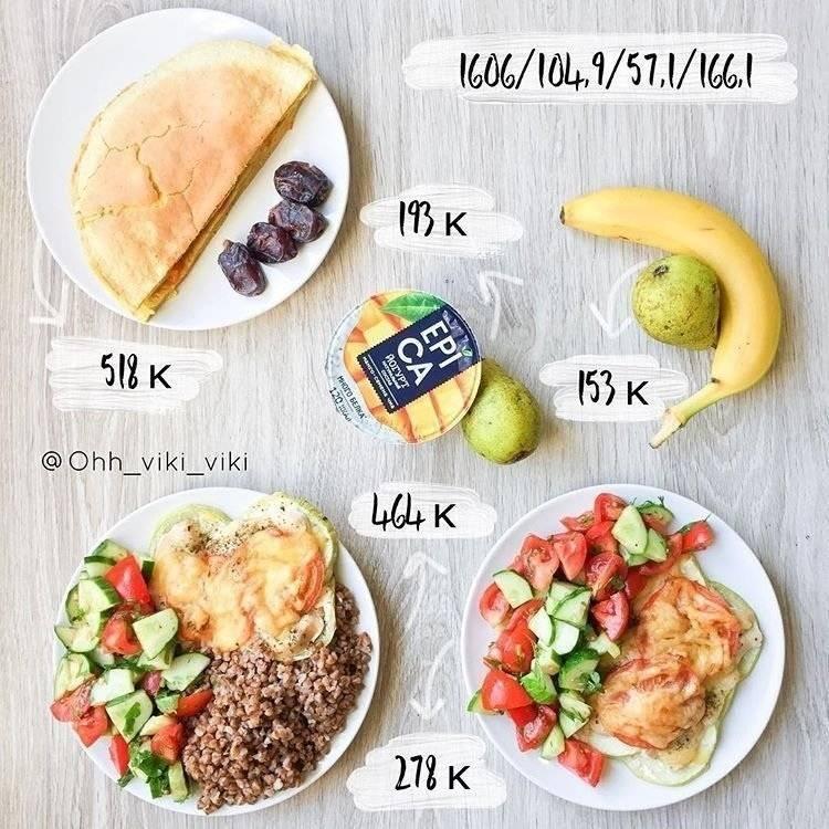 Меню на день в 1300 калорий. 5 вариантов пп- рациона на 1300-1500 ккал в день. | школа красоты