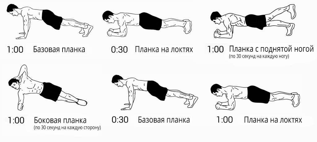 Упражнение «планка» для мышц пресса: как правильно делать, результаты, польза и вред
