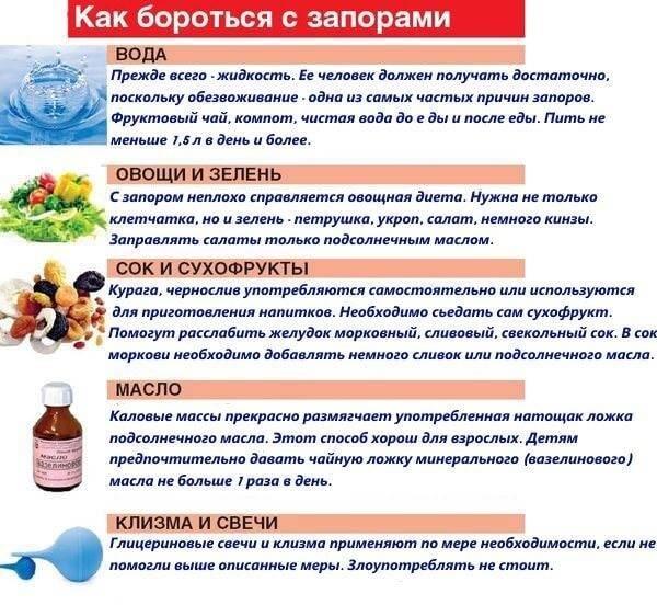 Пациентам: полезная диета при заболеваниях кишечника