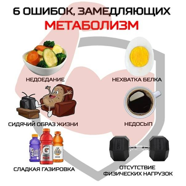 Эти признаки помогут понять, что увас есть проблемы собменом веществ