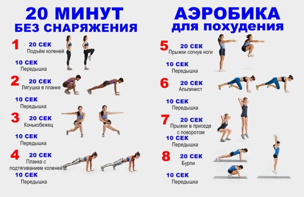 Тренировки табата: правила, ограничения, преимущества   курсы и тренинги от лары серебрянской
