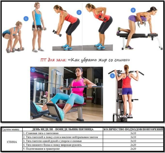 30 лучших упражнений без тренажеров для дома | журнал «будофит»